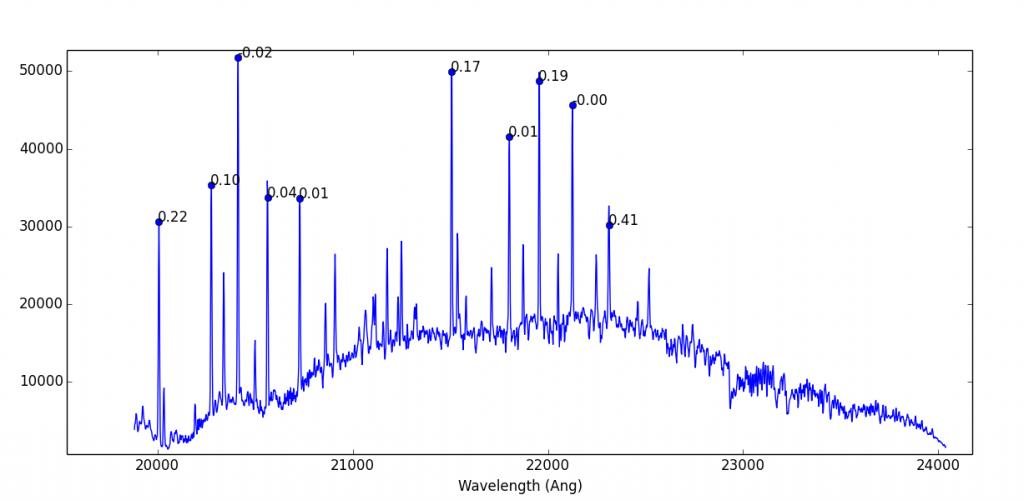 mosfire_wavelength_peaks